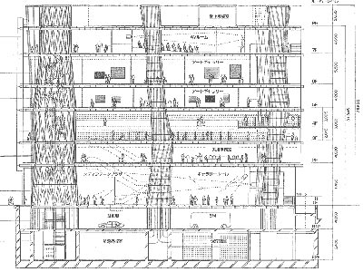Sendai_Mediatheque_Japao_Toyo_Ito_arquitetura_vidro_aco_arquitete_suas_ideias_10
