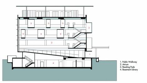 Bishan_biblioteca_publica_Cingapura_LOOK_architects_arquitetura_vidro_arquitete_suas_ideias_14
