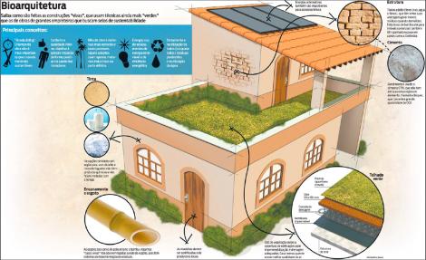 arquitetura_verde_casa_sustentabilidade_arquitete_suas_ideias_02
